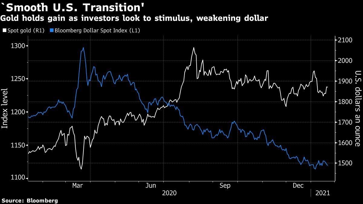تراجعات الدولار تعزز من صعود الذهب والمعادن الثمينة مرة أخرى