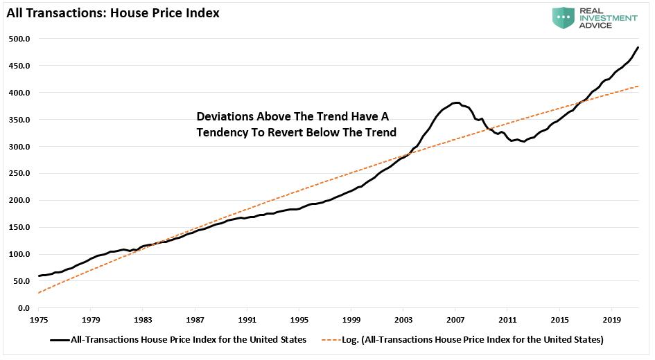 مؤشر أسعار المنازل
