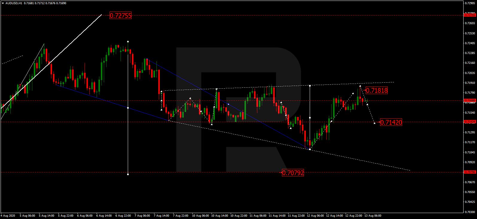 AUD USD الاسترالي/دولار