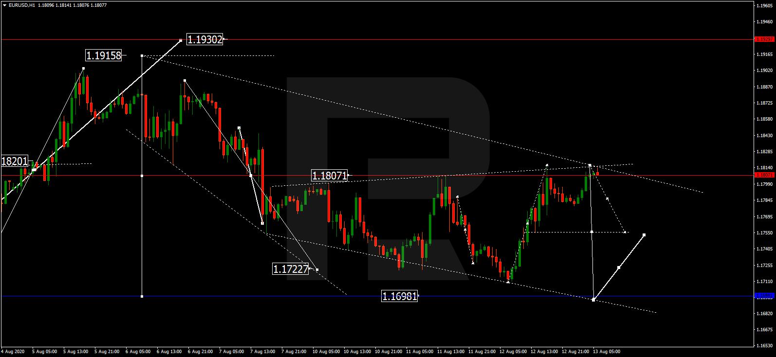 EUR USD اليورو/دولار